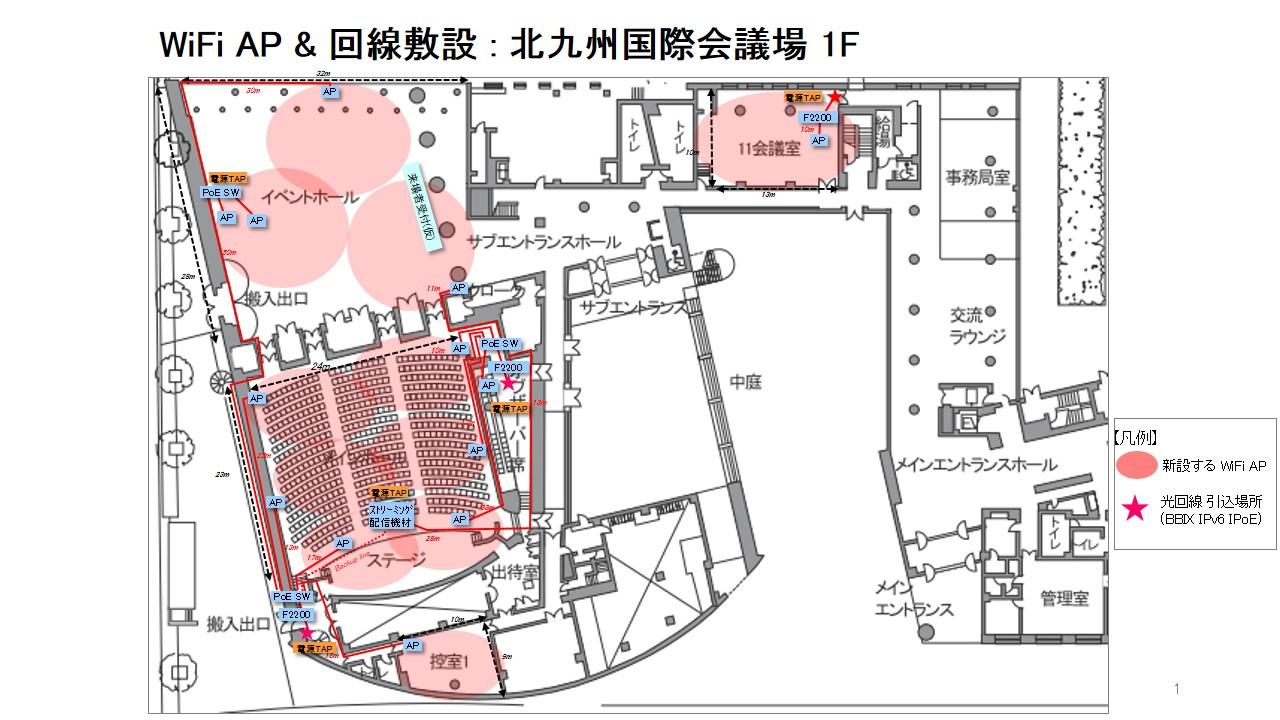 図2: 会場NW構成図(1F)