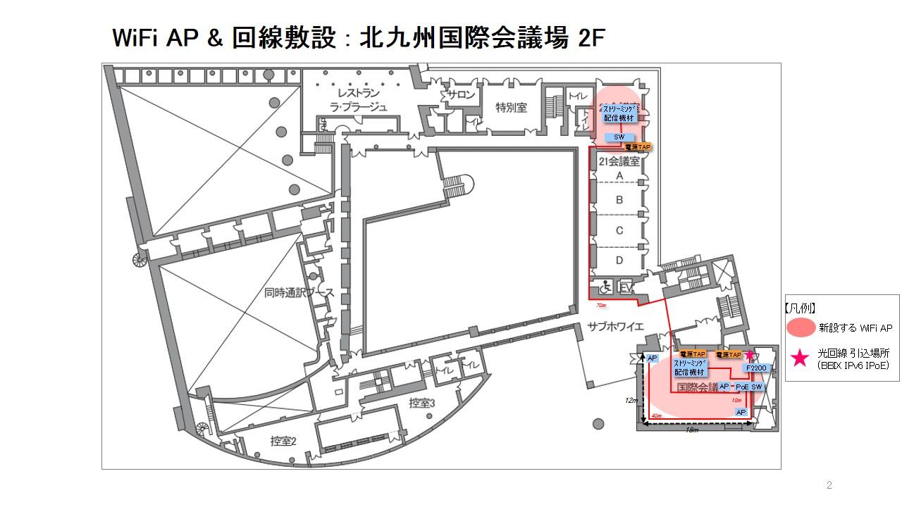 図3: 会場NW構成図(2F)